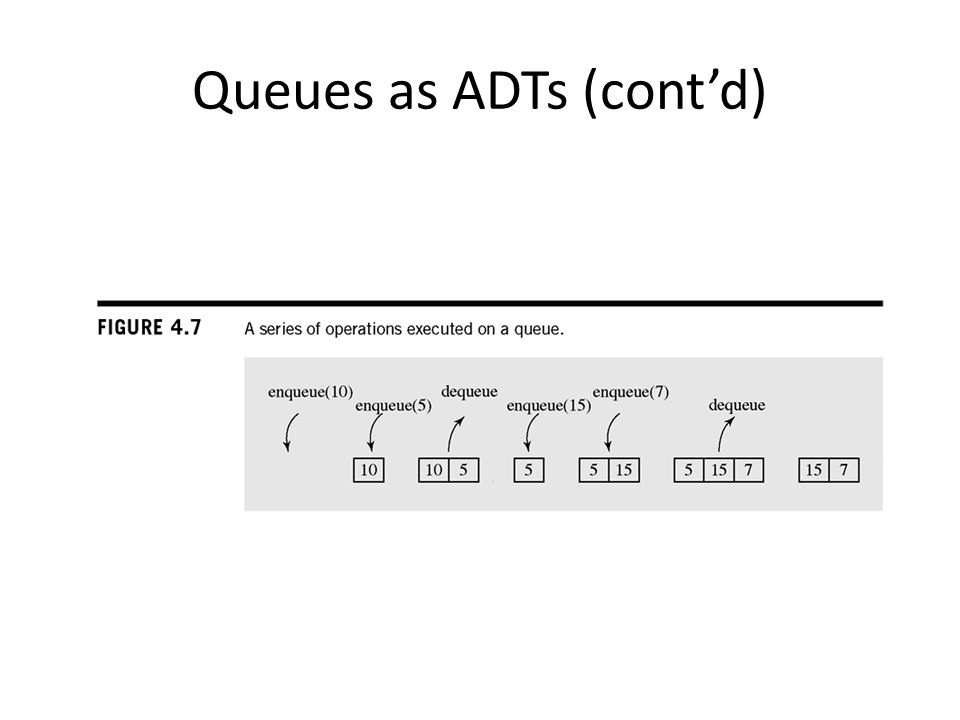 Queues as ADTs (cont'd)