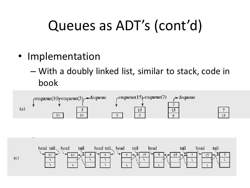 Queues as ADT's (cont'd) Implementation – With a doubly linked list, similar to stack, code in book