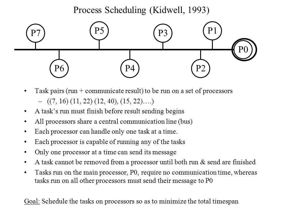 Process Scheduling (Kidwell, 1993) Task pairs (run + communicate result) to be run on a set of processors –((7, 16) (11, 22) (12, 40), (15, 22)….) A t