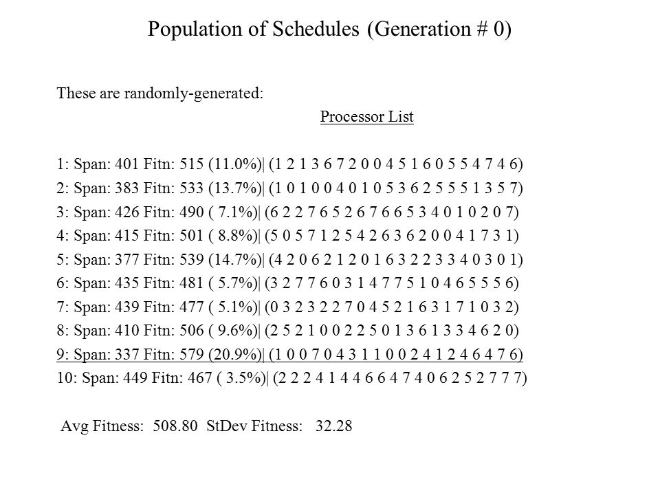 Population of Schedules (Generation # 0) These are randomly-generated: Processor List 1: Span: 401 Fitn: 515 (11.0%)| (1 2 1 3 6 7 2 0 0 4 5 1 6 0 5 5