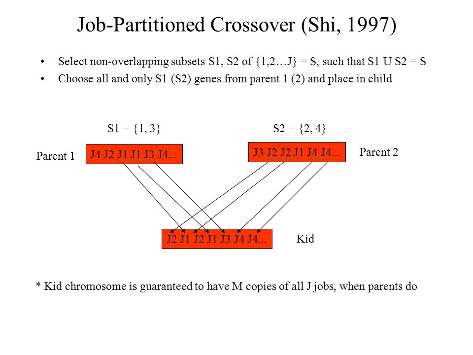 Job-Partitioned Crossover (Shi, 1997) Select non-overlapping subsets S1, S2 of {1,2…J} = S, such that S1 U S2 = S Choose all and only S1 (S2) genes fr