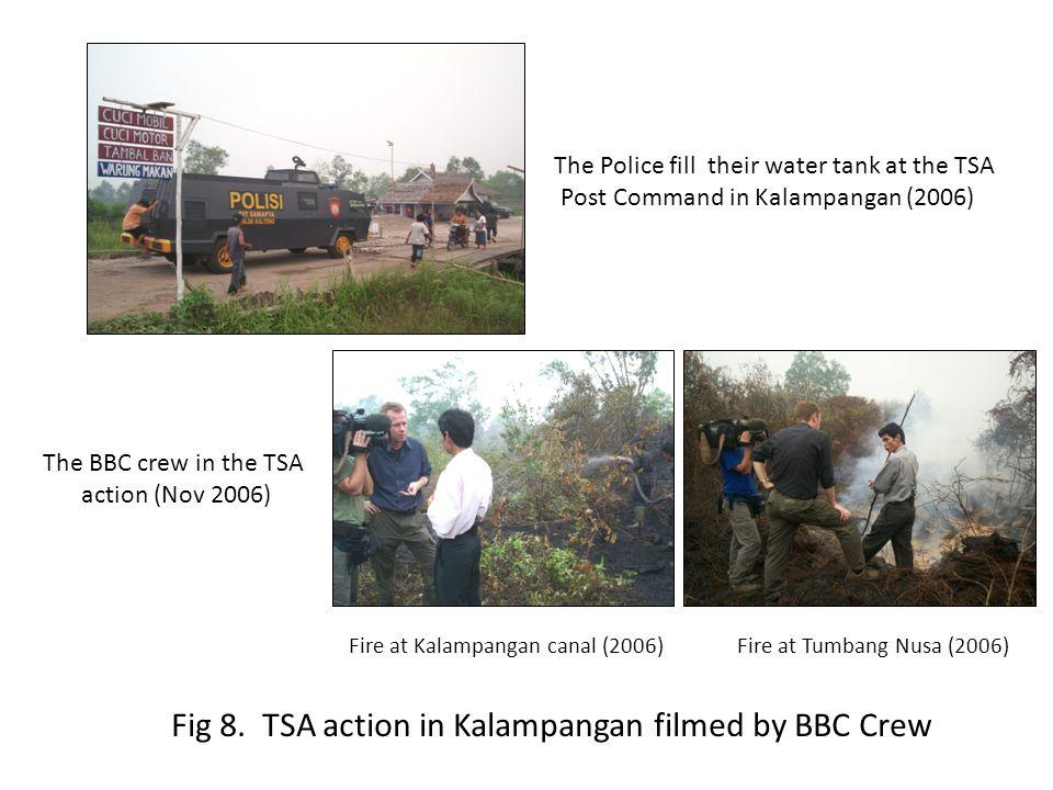 Fig 8. TSA action in Kalampangan filmed by BBC Crew The Police fill their water tank at the TSA Post Command in Kalampangan (2006) The BBC crew in the