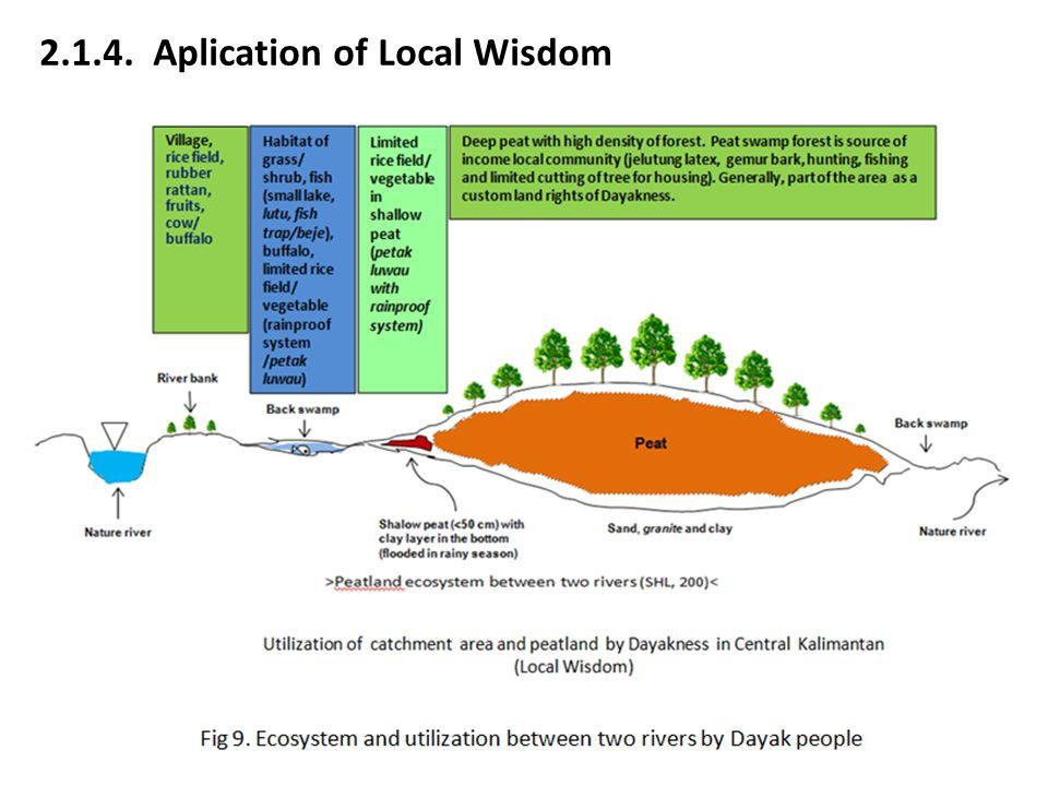 2.1.4. Aplication of Local Wisdom