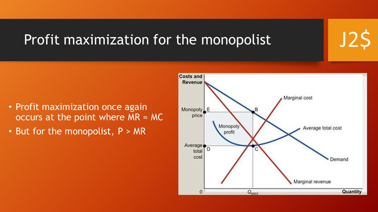 Profit maximization for the monopolist Profit maximization once again occurs at the point where MR = MC But for the monopolist, P > MR J2$