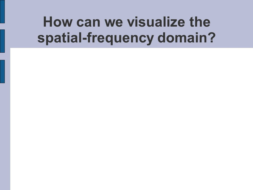 How can we visualize the spatial-frequency domain?