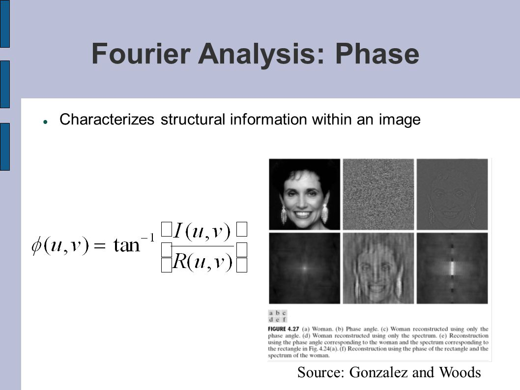 Fourier Analysis: Phase Characterizes structural information within an image Source: Gonzalez and Woods