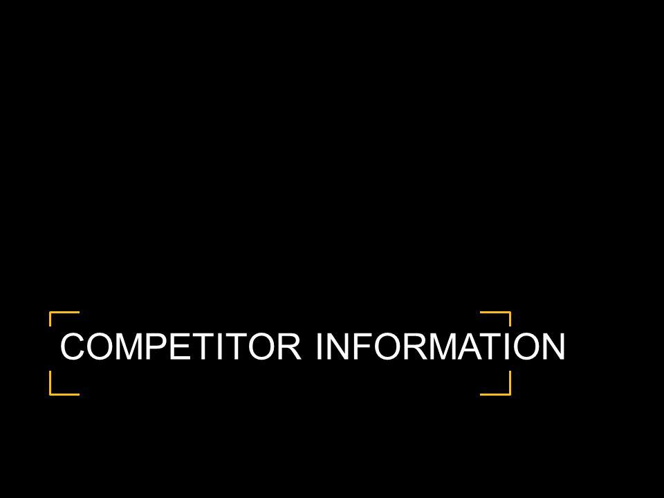 Competitor Information: Market Share Samadi, N.(2011).