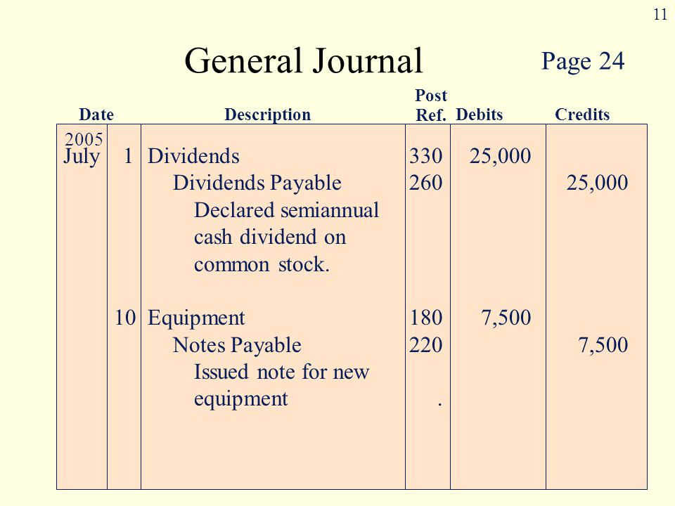 11 DateDescription Post Ref. DebitsCredits General Journal Page 24 2005 July 1Dividends33025,000 Dividends Payable26025,000 Declared semiannual cash d