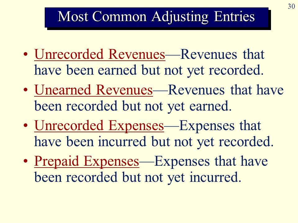 30 Unrecorded Revenues—Revenues that have been earned but not yet recorded. Unearned Revenues—Revenues that have been recorded but not yet earned. Unr