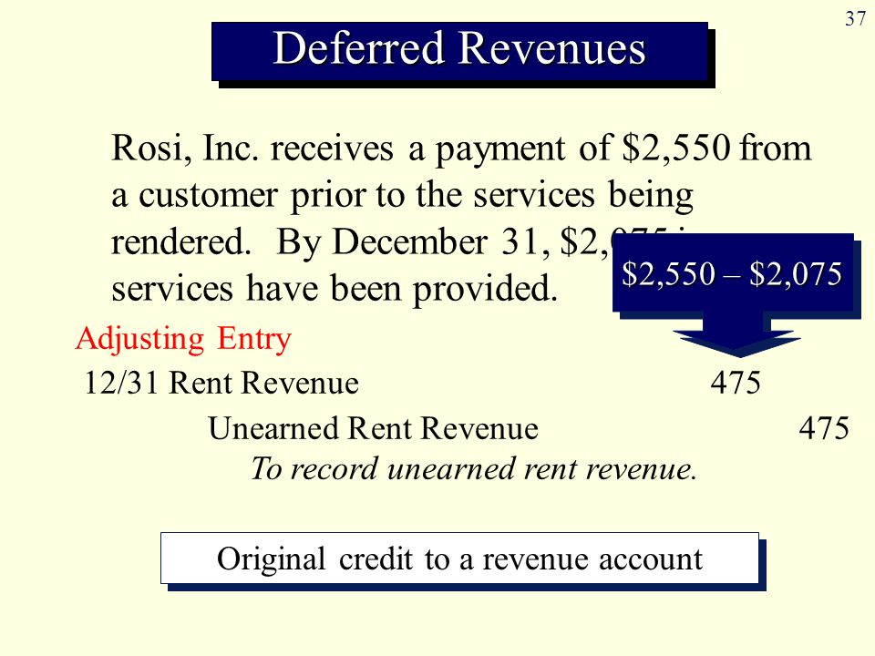 37 Rosi, Inc. receives a payment of $2,550 from a customer prior to the services being rendered. By December 31, $2,075 in services have been provided