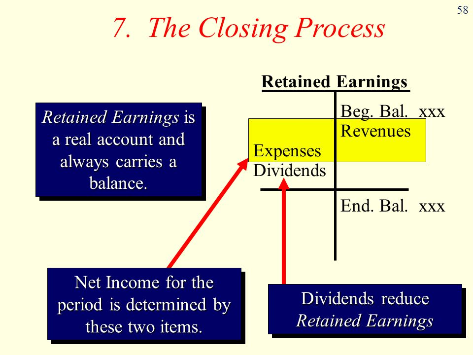58 Retained Earnings Retained Earnings is a real account and always carries a balance. Net Income for the period is determined by these two items. Beg