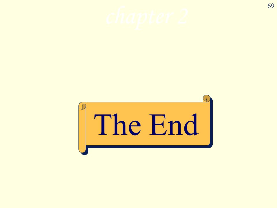 69 The End chapter 2