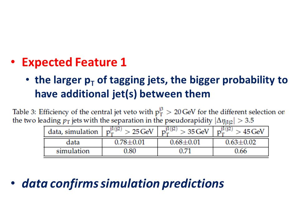 Expected Feature 1 the larger p T of tagging jets, the bigger probability to have additional jet(s) between them data confirms simulation predictions
