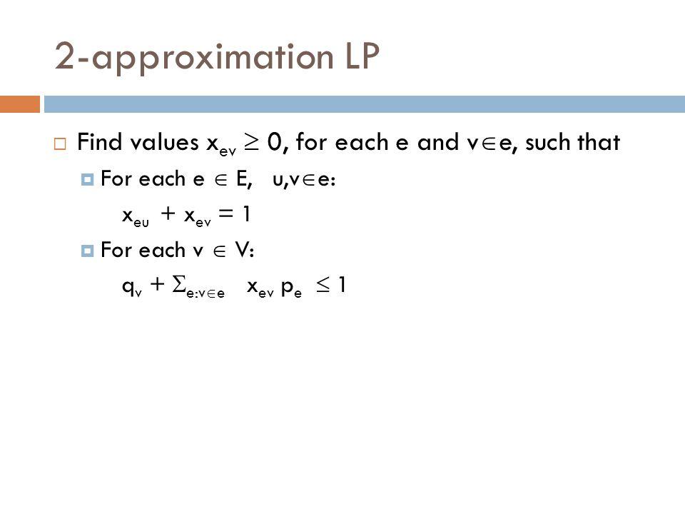 2-approximation LP  Find values x ev  0, for each e and v  e, such that  For each e  E, u,v  e: x eu + x ev = 1  For each v  V: q v +  e:v  e x ev p e  1