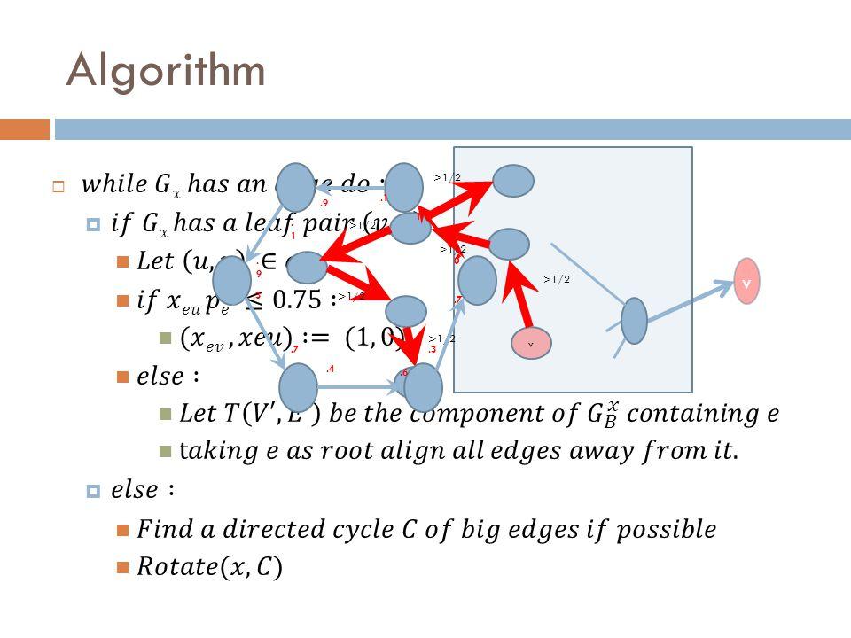 v v >1/2.1.1.1 0.3.7.9.9.9 1.3.4.6.7 Algorithm