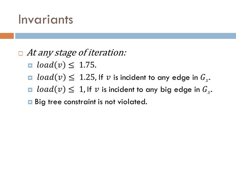 Invariants