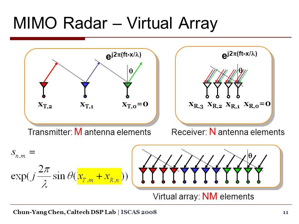 11Chun-Yang Chen, Caltech DSP Lab | ISCAS 2008 MIMO Radar – Virtual Array Transmitter: M antenna elementsReceiver: N antenna elements Virtual array: NM elements  e j2  (ft-x/ )   x T,0 =0x T,1 x T,2 x R,0 =0x R,2 x R,3 x R,1