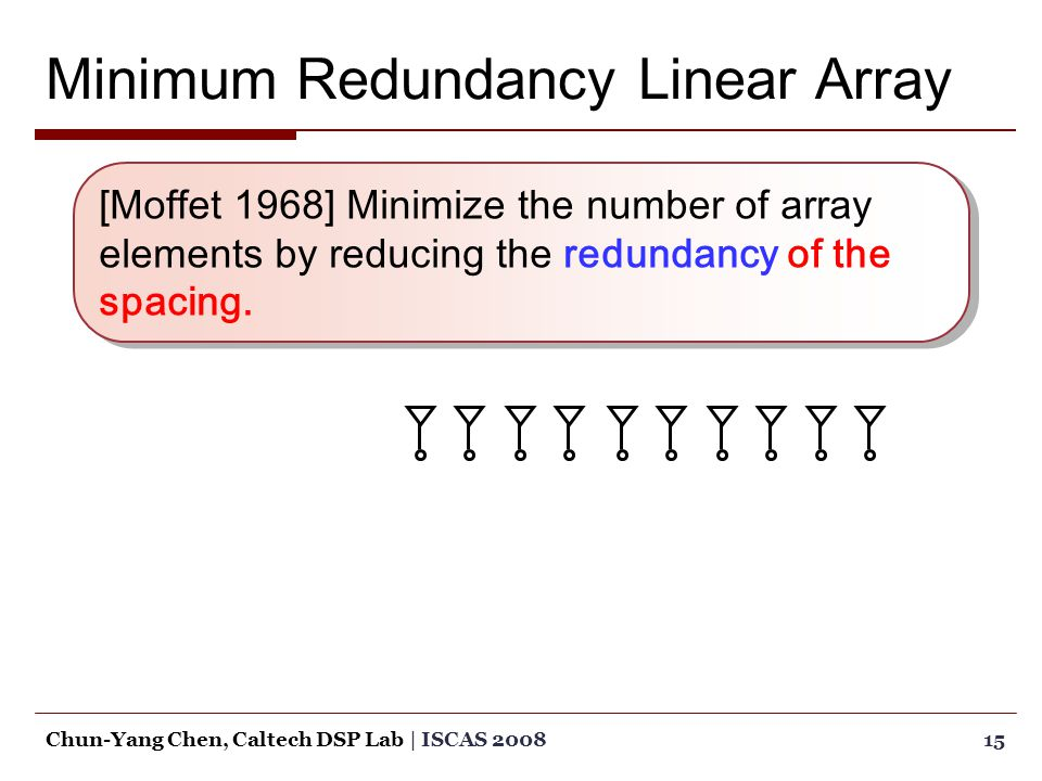 Minimum Redundancy Linear Array 15Chun-Yang Chen, Caltech DSP Lab | ISCAS 2008 [Moffet 1968] Minimize the number of array elements by reducing the redundancy of the spacing.