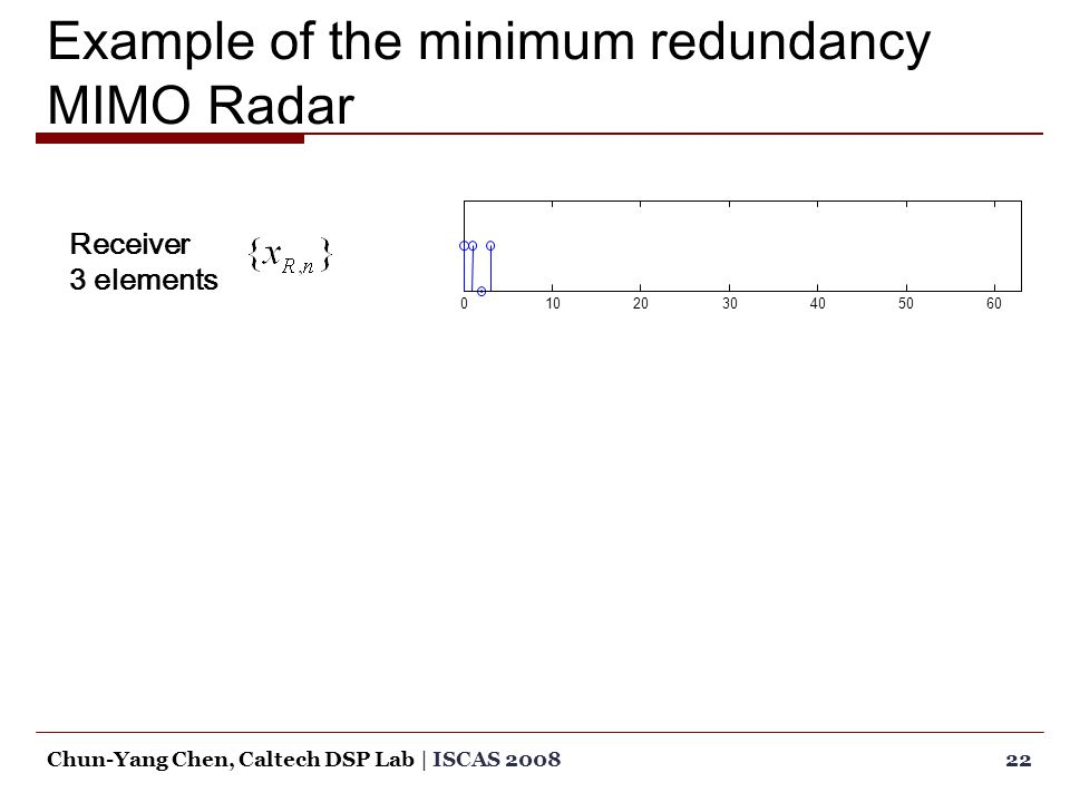 Example of the minimum redundancy MIMO Radar 22Chun-Yang Chen, Caltech DSP Lab | ISCAS 2008 0102030405060 Receiver 3 elements