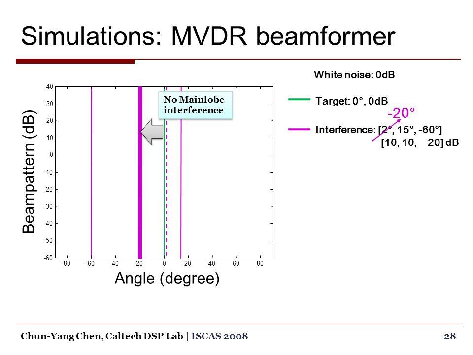 Simulations: MVDR beamformer 28Chun-Yang Chen, Caltech DSP Lab | ISCAS 2008 -80-60-40-20020406080 -60 -50 -40 -30 -20 -10 0 10 20 30 40 Angle (degree) Beampattern (dB) Target: 0°, 0dB Interference: [2°, 15°, -60°] [10, 10, 20] dB -20° White noise: 0dB No Mainlobe interference No Mainlobe interference