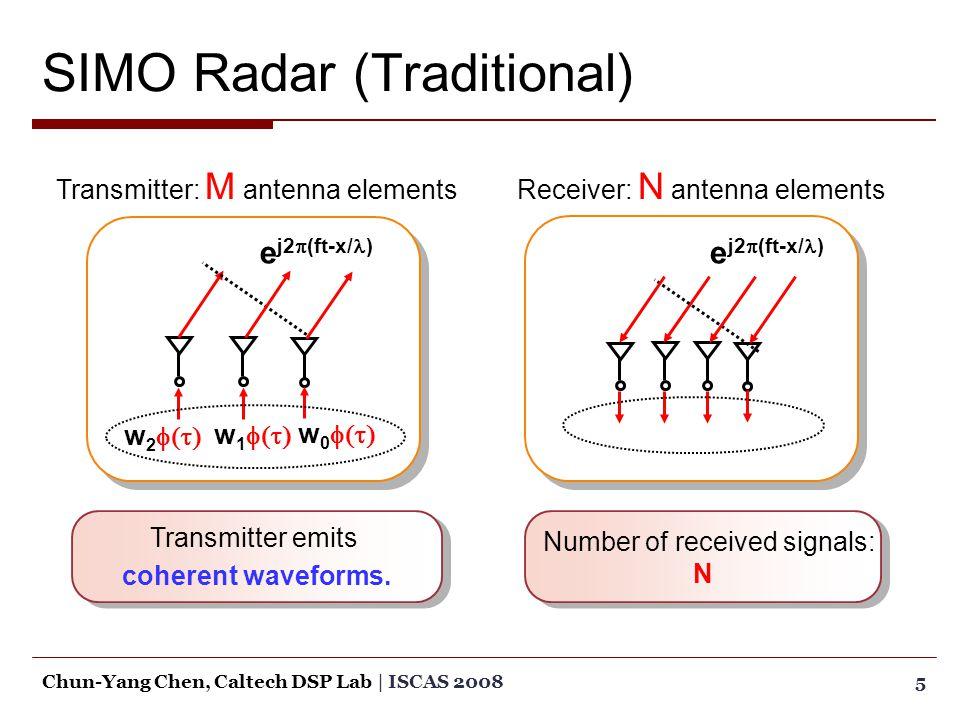 0204060 0204060 0204060 Example of the minimum redundancy MIMO Radar 26Chun-Yang Chen, Caltech DSP Lab   ISCAS 2008 Receiver Transmitter Virtual array Histogram of Spacings Minimum RedundancyUniform 0102030405060 0 5 10 0 2030405060 0 5 10 15