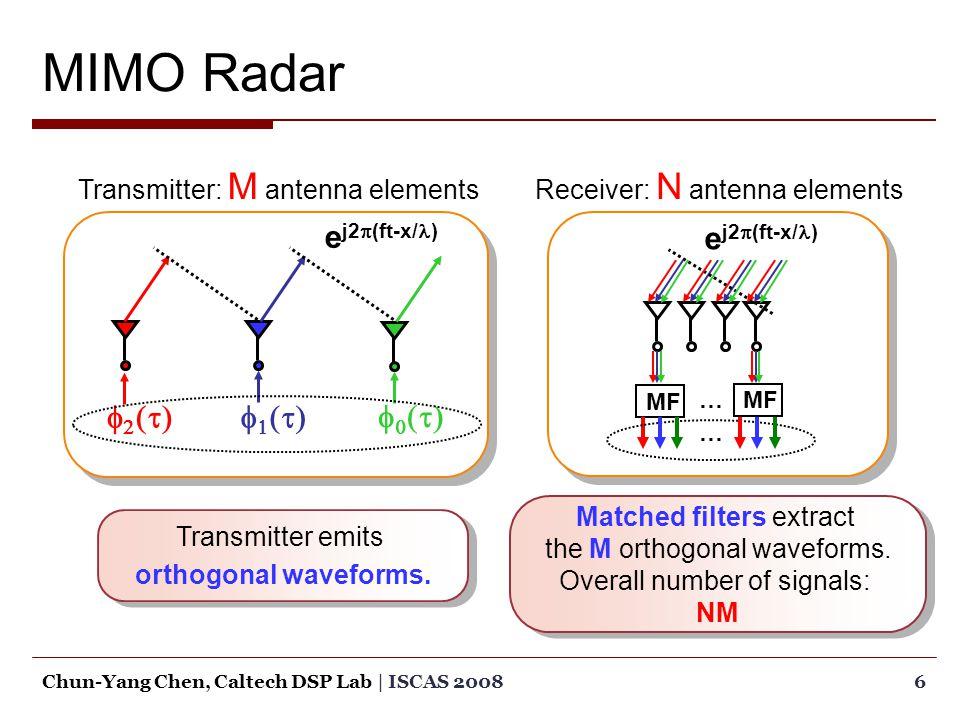 Virtual Array Concept 7Chun-Yang Chen, Caltech DSP Lab   ISCAS 2008 e j2  (ft-x/ )  x T,0 =0x T,1 x T,2 Receiver: N antenna elements e j2  (ft-x/ )  x R,0 =0x R,2 Transmitter: M antenna elements x R,3 x R,1