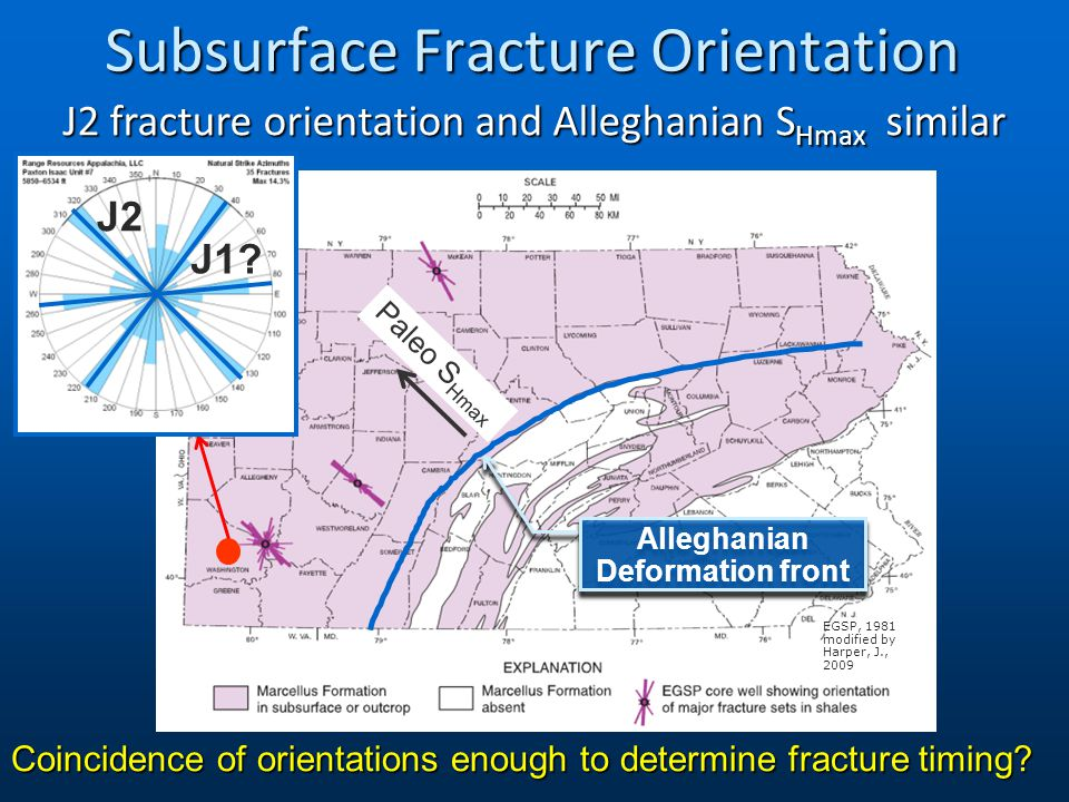 Alleghanian Deformation front Subsurface Fracture Orientation EGSP, 1981 modified by Harper, J., 2009 Paleo S Hmax J2 fracture orientation and Alleghanian S Hmax similar Coincidence of orientations enough to determine fracture timing.