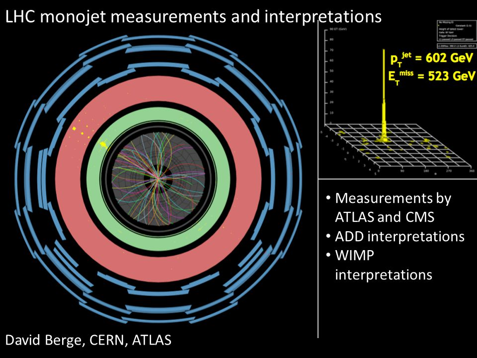 LHC monojet measurements and interpretations David Berge, CERN, ATLAS Measurements by ATLAS and CMS ADD interpretations WIMP interpretations