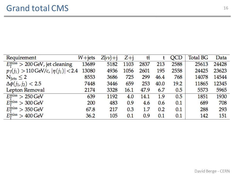 Grand total CMS David Berge - CERN 16