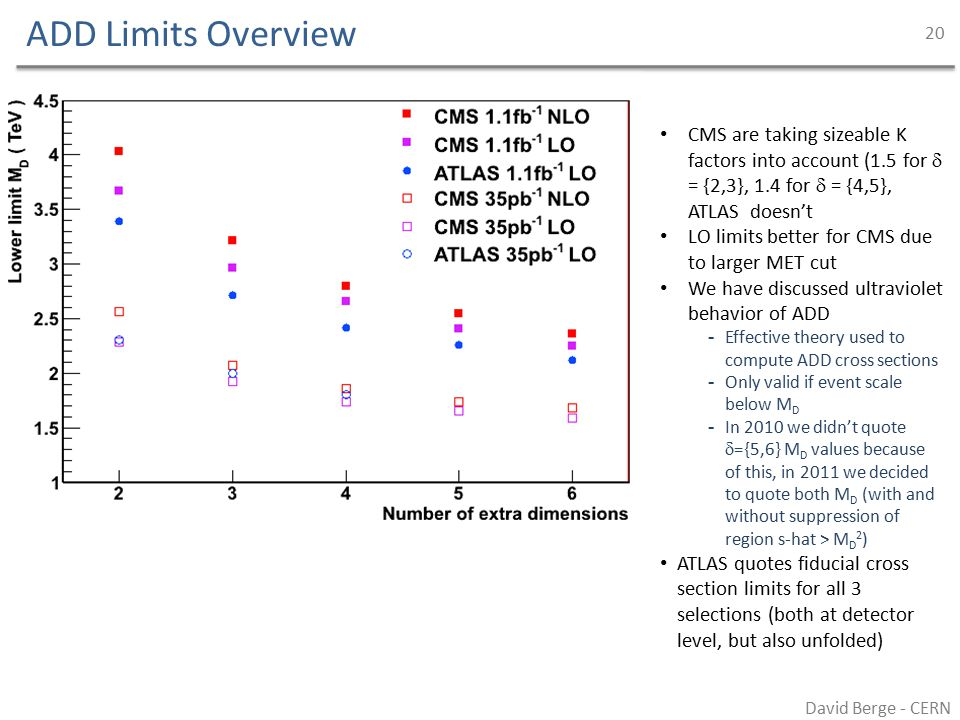 ADD Limits Overview David Berge - CERN 20 CMS are taking sizeable K factors into account (1.5 for  = {2,3}, 1.4 for  = {4,5}, ATLAS doesn't LO limits better for CMS due to larger MET cut We have discussed ultraviolet behavior of ADD -Effective theory used to compute ADD cross sections -Only valid if event scale below M D  In 2010 we didn't quote  ={5,6} M D values because of this, in 2011 we decided to quote both M D (with and without suppression of region s-hat > M D 2 ) ATLAS quotes fiducial cross section limits for all 3 selections (both at detector level, but also unfolded)