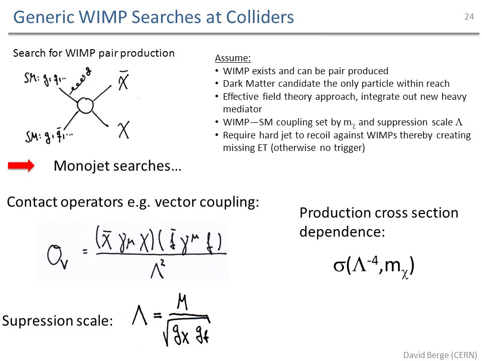 Generic WIMP Searches at Colliders 14 July 2011 24 Assume: WIMP exists and can be pair produced Dark Matter candidate the only particle within reach Effective field theory approach, integrate out new heavy mediator WIMP—SM coupling set by m  and suppression scale  Require hard jet to recoil against WIMPs thereby creating missing ET (otherwise no trigger) Contact operators e.g.