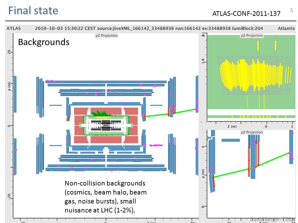 2010 Data (35pb -1 ) – Journal Publications ATLAS http://arxiv.org/abs/1106.5327 Isolated lepton veto (20 / 10 GeV for e /  ) Low pt: – Lead jet pt > 120 GeV, |  | < 2.0 – 2 nd jet veto pt < 30 GeV, |  | < 4.5 – MET > 120 GeV Hight pt: – Lead jet pt > 250 GeV, |  | < 2.0 – 2 nd jet veto < 60 GeV, |  | < 4.5 – 3 rd jet veto < 30 GeV, |  | < 4.5 – MET > 220 GeV –  (j2,MET) > 0.5 ADD limits CMS http://arxiv.org/abs/1106.4775 Isolated lepton veto (20 GeV for both e /  ) MET > 150 GeV Lead jet pt > 110 GeV, |  | < 2.4 No 2 nd jet veto, but N jets <3 and  (j1,j2) < 2.0 3 rd jet pt < 30 GeV  veto ADD and unparticle limits 23 June 2011 6 David Berge - CERN