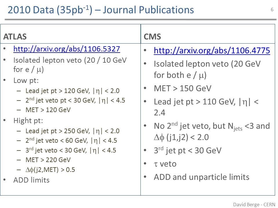 2010 Data (35pb -1 ) – Journal Publications ATLAS http://arxiv.org/abs/1106.5327 Isolated lepton veto (20 / 10 GeV for e /  ) Low pt: – Lead jet pt > 120 GeV, |  | < 2.0 – 2 nd jet veto pt < 30 GeV, |  | < 4.5 – MET > 120 GeV Hight pt: – Lead jet pt > 250 GeV, |  | < 2.0 – 2 nd jet veto < 60 GeV, |  | < 4.5 – 3 rd jet veto < 30 GeV, |  | < 4.5 – MET > 220 GeV –  (j2,MET) > 0.5 ADD limits CMS http://arxiv.org/abs/1106.4775 Isolated lepton veto (20 GeV for both e /  ) MET > 150 GeV Lead jet pt > 110 GeV, |  | < 2.4 No 2 nd jet veto, but N jets <3 and  (j1,j2) < 2.0 3 rd jet pt < 30 GeV  veto ADD and unparticle limits 23 June 2011 6 David Berge - CERN
