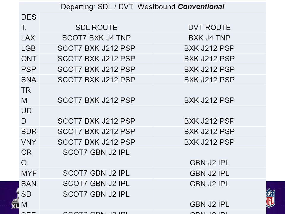 Departing: SDL / DVT Westbound Conventional DES T.SDL ROUTEDVT ROUTE LAXSCOT7 BXK J4 TNP BXK J4 TNP LGBSCOT7 BXK J212 PSP BXK J212 PSP ONTSCOT7 BXK J2