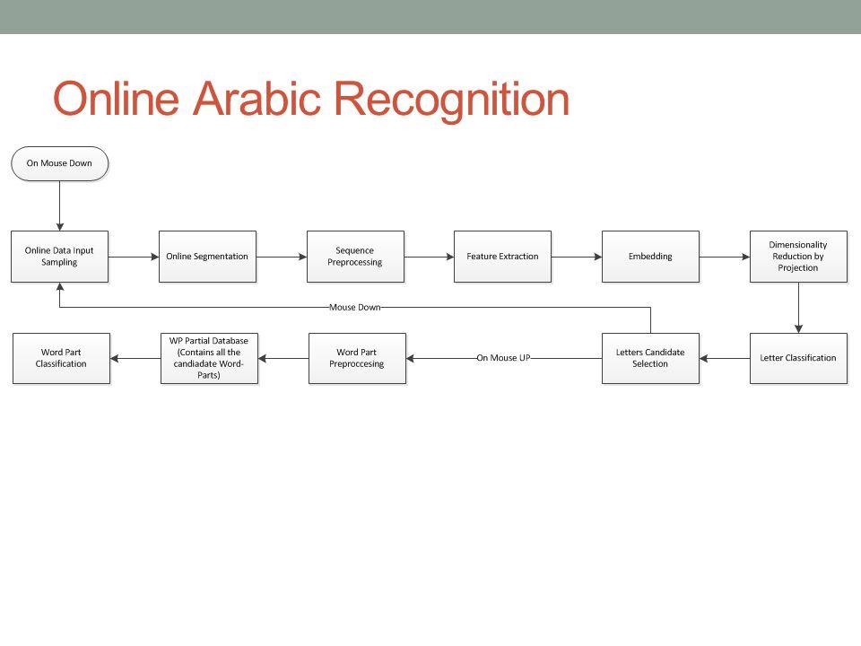 Online Arabic Recognition
