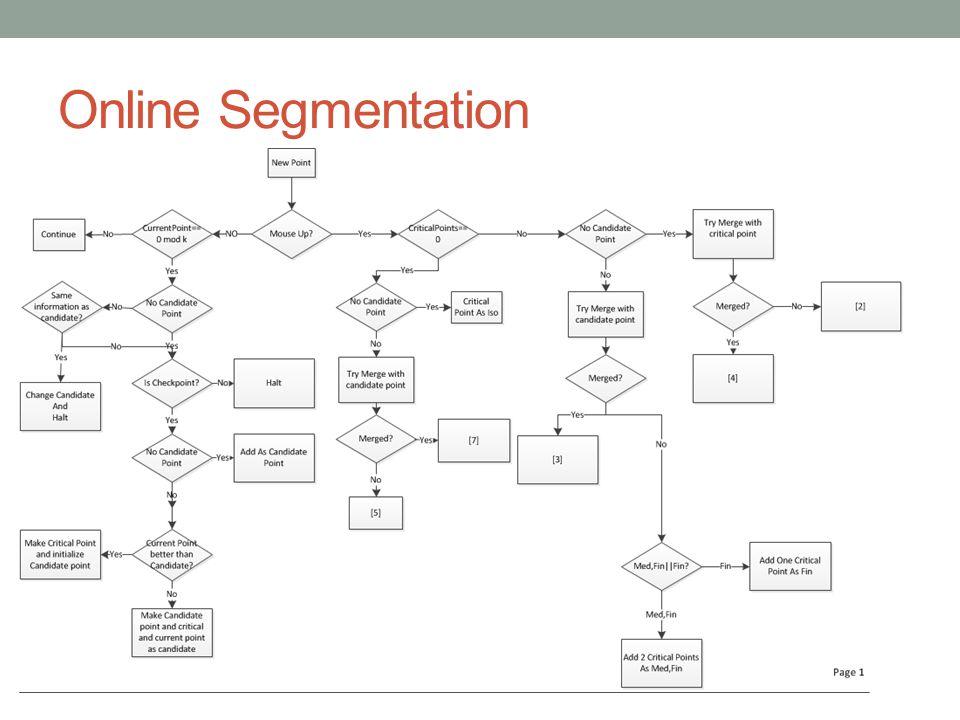 Online Segmentation