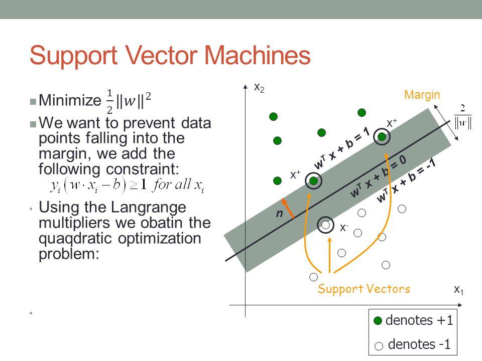Support Vector Machines x1x1 x2x2 denotes +1 denotes -1 Margin w T x + b = 0 w T x + b = -1 w T x + b = 1 x+x+ x+x+ x-x- n Support Vectors