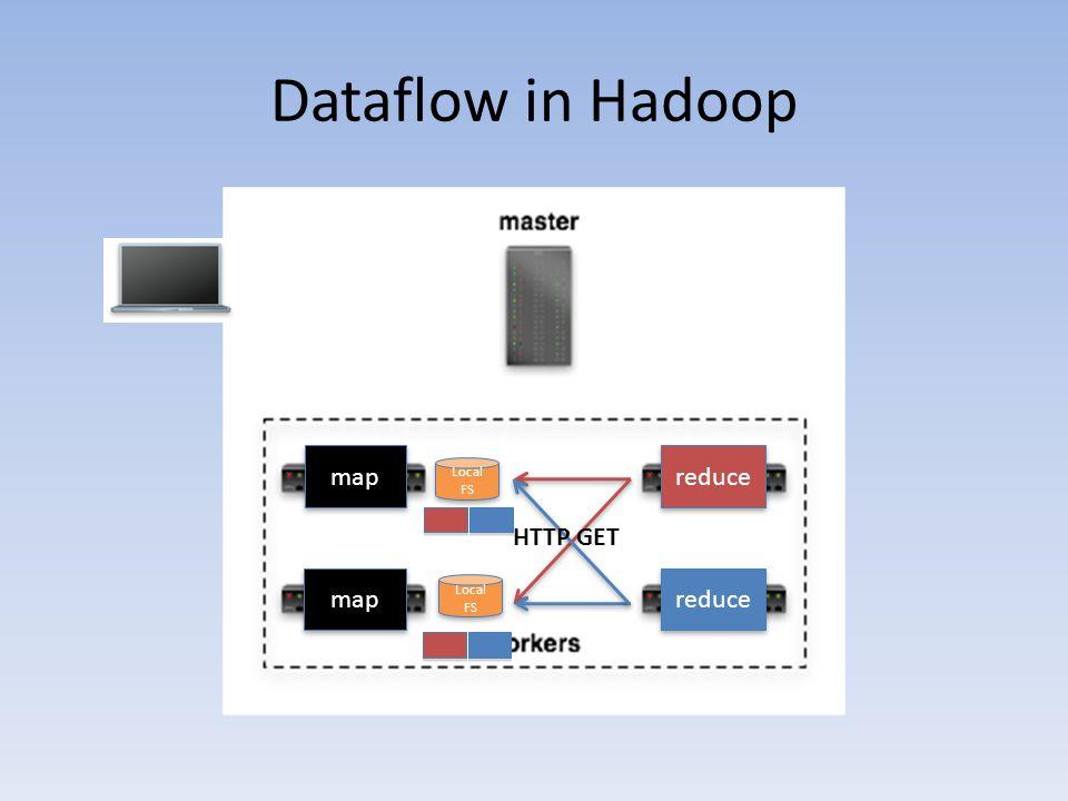 Dataflow in Hadoop map reduce Local FS HTTP GET