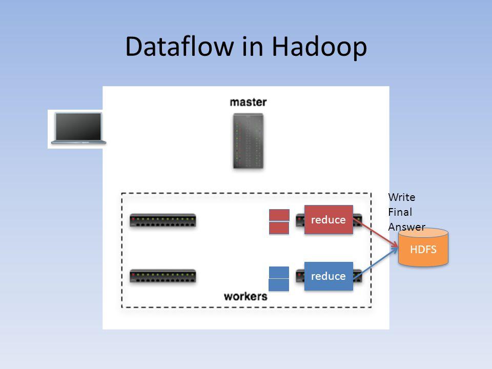 Dataflow in Hadoop reduce HDFS Write Final Answer