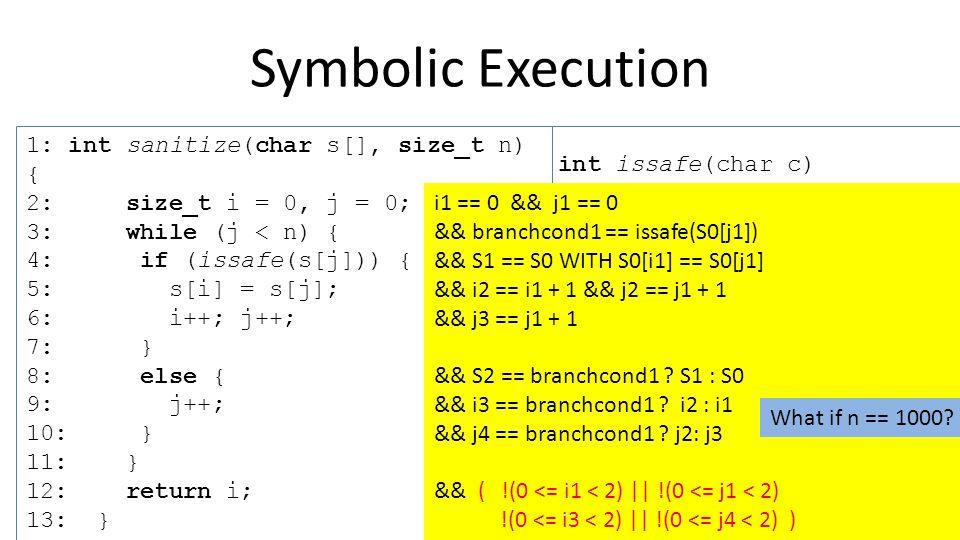 int issafe(char c) { return ( a <= c && c <= z ) || ( 0 <= c && c <= 9 ) || (c == _ ); } 1: int sanitize(char s[], size_t n) { 2: size_t i = 0, j = 0; 3: while (j < n) { 4: if (issafe(s[j])) { 5: s[i] = s[j]; 6: i++; j++; 7: } 8: else { 9: j++; 10: } 11: } 12: return i; 13: } Symbolic Execution i1 == 0 && j1 == 0 && branchcond1 == issafe(S0[j1]) && S1 == S0 WITH S0[i1] == S0[j1] && i2 == i1 + 1 && j2 == j1 + 1 && j3 == j1 + 1 && S2 == branchcond1 .