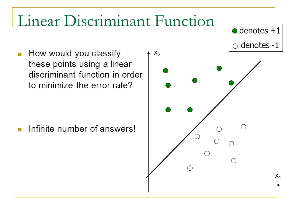 How would you classify these points using a linear discriminant function in order to minimize the error rate? Linear Discriminant Function denotes +1