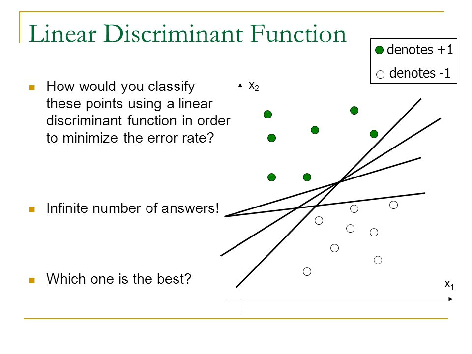 x1x1 x2x2 How would you classify these points using a linear discriminant function in order to minimize the error rate? Linear Discriminant Function d