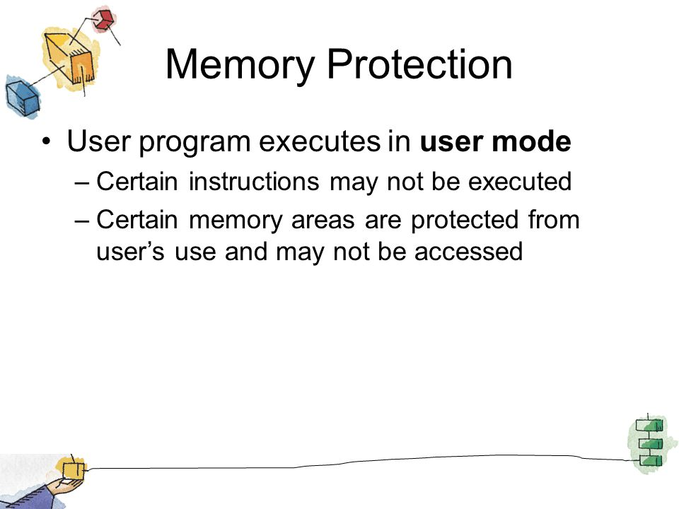 Memory Protection User program executes in user mode –Certain instructions may not be executed –Certain memory areas are protected from user's use and may not be accessed