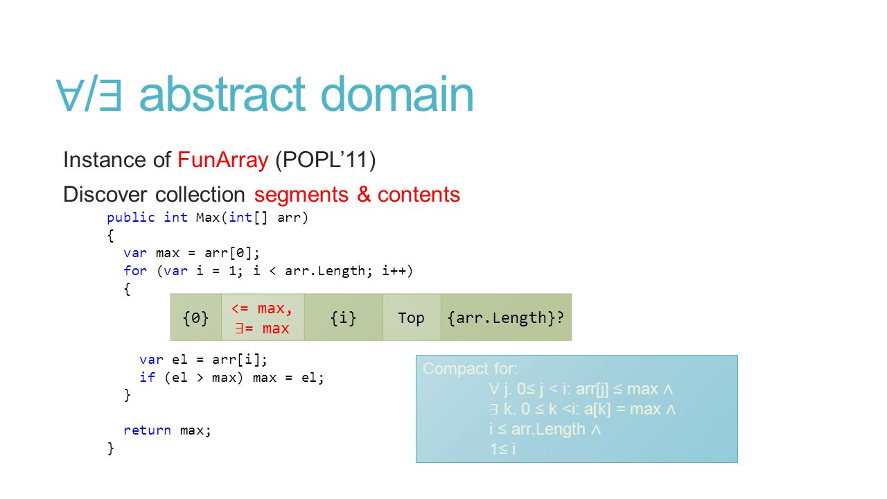 ∀ / ∃ abstract domain Instance of FunArray (POPL'11) Discover collection segments & contents public int Max(int[] arr) { var max = arr[0]; for (var i = 1; i < arr.Length; i++) { var el = arr[i]; if (el > max) max = el; } return max; } {0} <= max, ∃ = max {i}Top{arr.Length}.