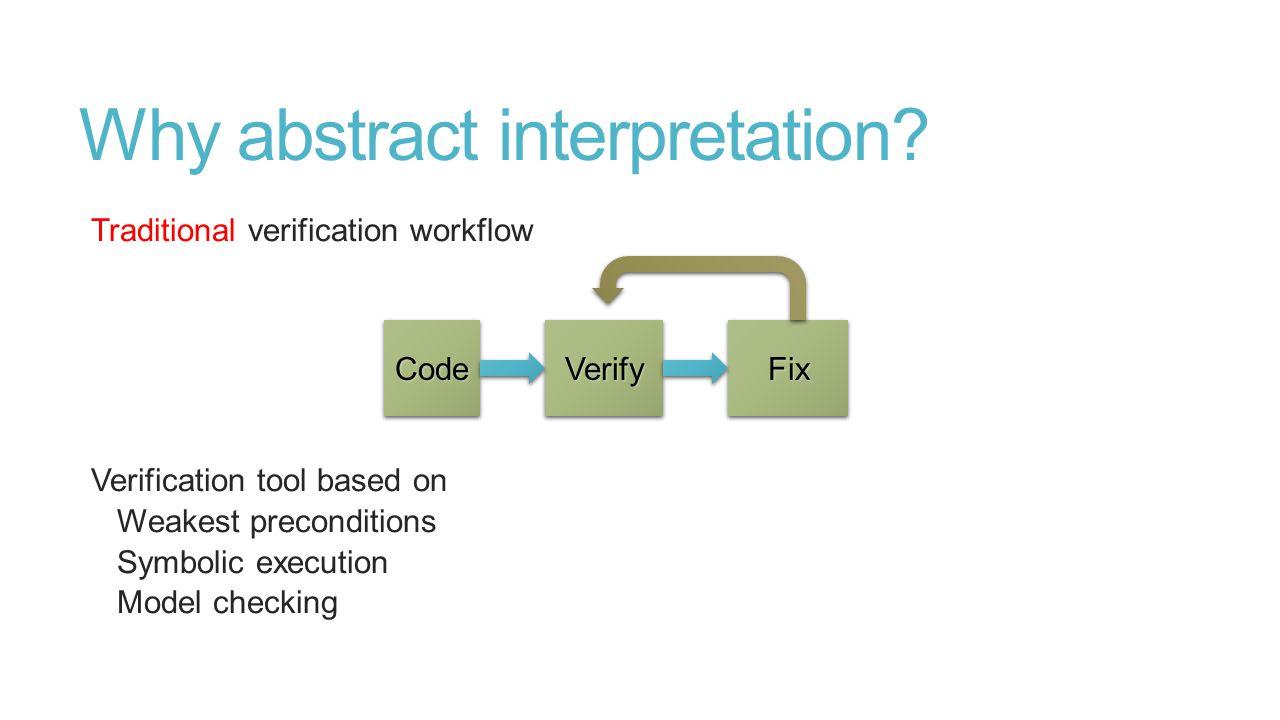Why abstract interpretation.