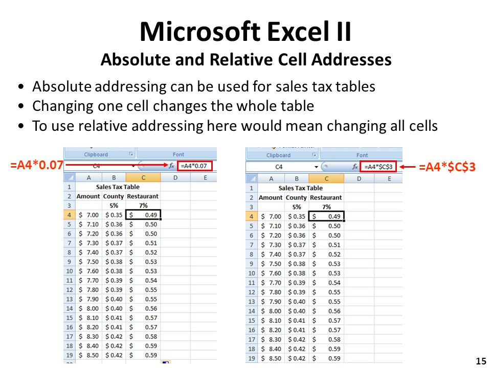 Microsoft Excel II Absolute and Relative Cell Addresses Absolute addressing can be used for sales tax tables Changing one cell changes the whole table To use relative addressing here would mean changing all cells =A4*0.07 =A4*$C$3 15