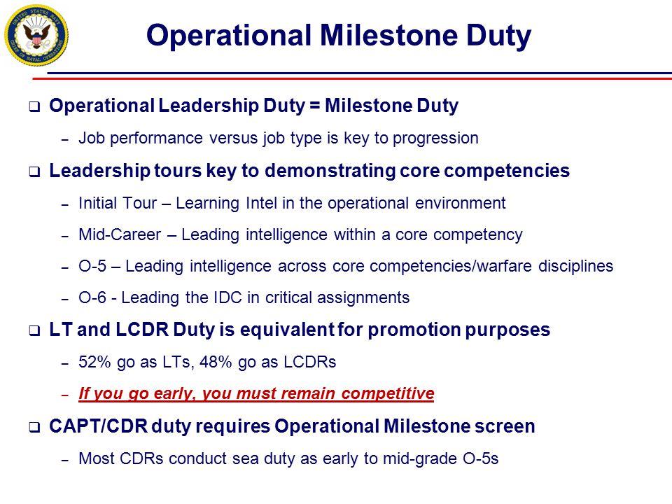 Operational Milestone Duty  Operational Leadership Duty = Milestone Duty – Job performance versus job type is key to progression  Leadership tours k