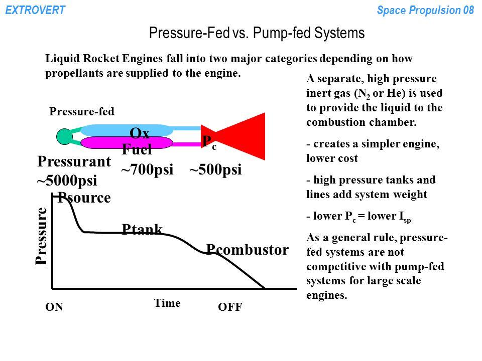 EXTROVERTSpace Propulsion 08 Sample Engine Balances Courtesy Dr.