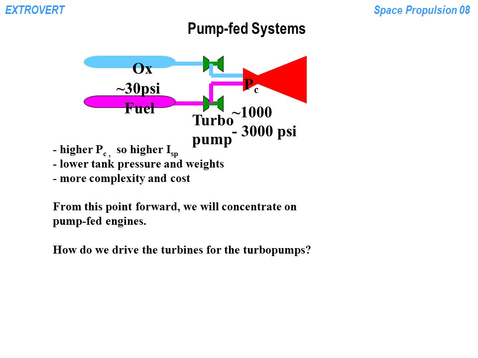 EXTROVERTSpace Propulsion 08 Example Assume the tank pressure is 3 atm, and V=10m/s.