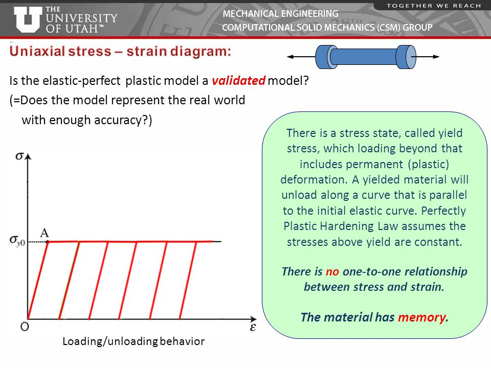 p q yield slope: 3 How can we know this is the right path after yielding.